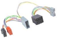 MATCH PP-AC 18 plug & play
