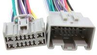 Plug & Play Audiosignal Abgriff für Volvo, Ford...
